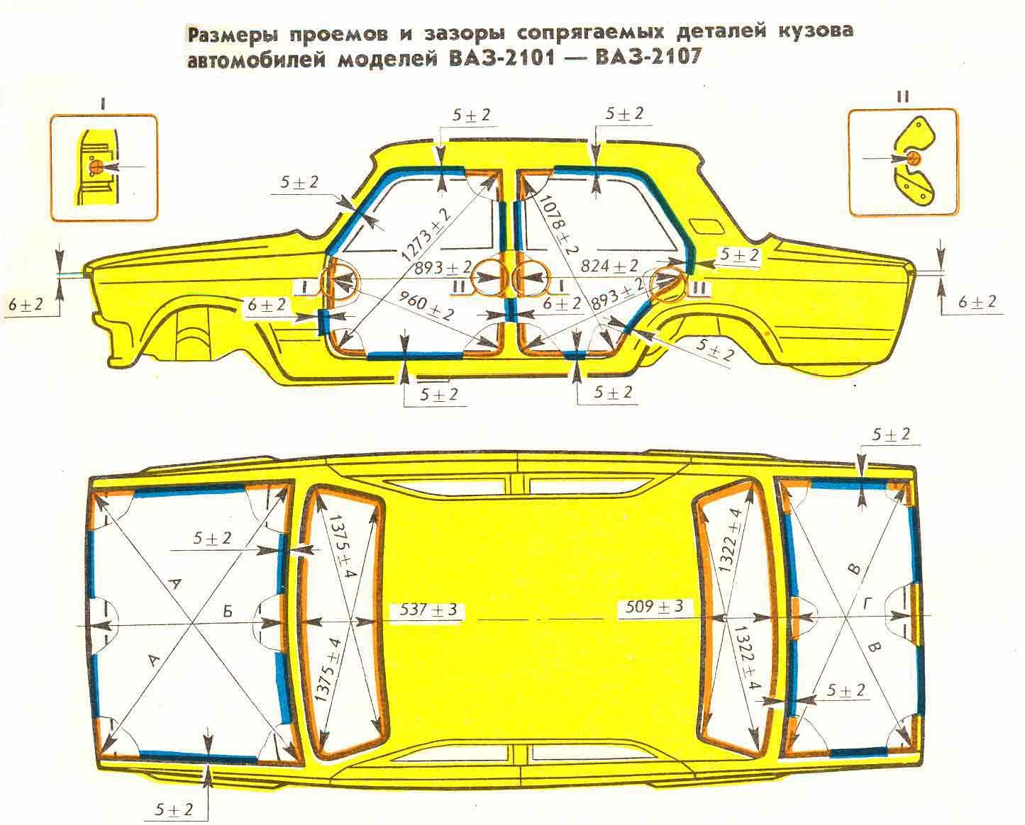 Геометрия кузова